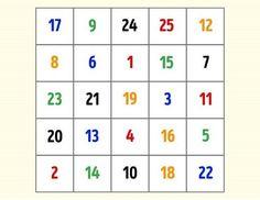 Tabelul lui Schulte este util pentru a avea o minte limpede la bătrânețe Brain Teasers Riddles, I Spy Games, Brain Memory, Brain Gym, Healthy Brain, Brain Training, New Thought, Medical Prescription, Regular Exercise