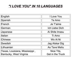 55 best i love you different languages images on pinterest i love i love you in 10 different languages thecheapjerseys Choice Image