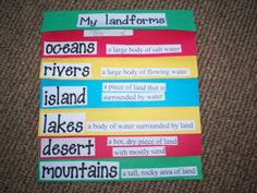 Landform Project. This project is included in my Landform Social Studies Unit on sale with TpT.