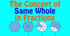 """In drawing models for fractions, we need to emphasize the importance of the """"same whole"""" when they are used for instruction on fraction comparison, addition and subtraction. Care must be taken to present them correctly, otherwise it will only add confusion to our students. This concept of the """"same whole"""" in fractions, along with that of """"equal parts"""", are both fundamental in helping students understand the meaning of fractions."""