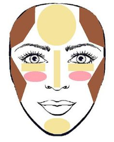 inverted triangle face shape - Google zoeken