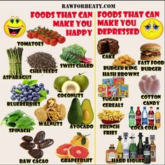 Foods that can make you happy, versus foods that can make you depressed from Rawforbeaty.com