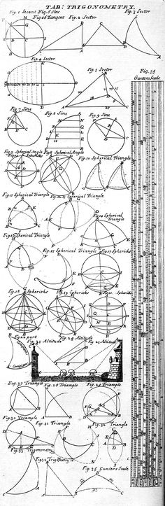 Table of Trigonometry, Cyclopaedia, Volume 2 - Cyclopædia, or an Universal Dictionary of Arts and Sciences - Wikipedia Physics Formulas, Physics 101, Math About Me, Math Concepts, Technical Drawing, Physical Science, Algebra, Chemistry, Knowledge