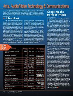 2015 r u ready career cluster profile information technology