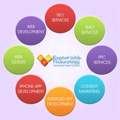 Expert Web Technology offers Website Development, Website Design, Web Hosting, Mobile Apps (Android + IPhone), Search Engine Optimization, Social Media Marketing and Digital Marketing Services, Content Writing, Online Reputation Management, Testing Solution Services.
