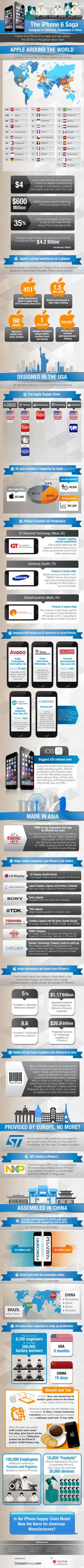 How iPhone Gets Made #infographic