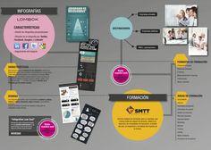 Formación e Infografías