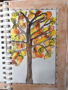 Once a Month Nature Journal Project - Watercolors.@handbookofnaturestudy.com Nature Journal, Journal Pages, Watercolors, Art For Kids, Homeschool, Scrapbooking, Projects, Art For Toddlers, Log Projects