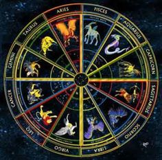 zodiac signs | Spiritual Surf: Astrological sign-swapping, gun control and Jewish Mom ...