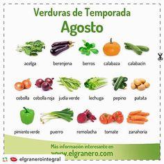 Y estas son las verduras! Y recordad: consumid siempre fruta y verdura de temporada👍🏻 .  @elgranerointegral:Ya tenéis disponible en la web de la BIO el calendario de #FRUTAS y #VERDURAS de temporada para el mes de #agosto. Podréis descargaros #GRATIS el pdf en alta calidad y guardarlo en vuestros dispositivos. #Vegan #OrganicRecipes #RecetasEcológicas #Organic #OrganicFood #Infographics #Infographic #govegan