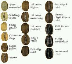 Cafe.del mundo y para el mundo.
