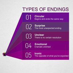 If the end of a book does not please the reader, the story might not remain in the readers' heart. The end is a very important part of a novel and it remains in the reader's heart when the story finishes. Check out these 5 different types of endings. #narrative #writing #infographic #stories #books #authors