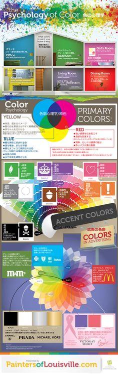 色の持つ効果がわかる図解、色の心理学
