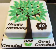 Family tree 80th birthday cake