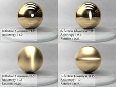 mia_material  Anisotropy