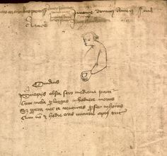Small drawings in original books say something more about inner lives of their creators. A small image of an unknown male figure is on last folio of a new digitized manuscript National Library CZ V C 1 from 14/15th century (Bohemia), but the image seems to be younger. Small Drawings, Male Figure, 15th Century, Czech Republic, The Creator, Collections, Sayings, Books, Prints