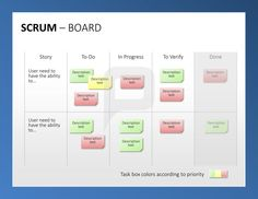 Scrum Tool Box: This detailed Scrum-Board outlines the thorough process of a To-Do-List. http://www.presentationload.com/scrum-toolbox-powerpoint-template.html