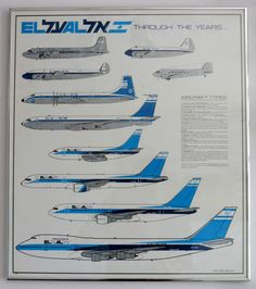 Show & Tell - Vintage Aviation and Airline Posters | Collectors Weekly