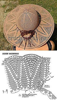 Вязаная летняя шляпа - Вязание Крючком. Блог Настика