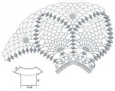 Crochet dresses for little girls - pattern 1