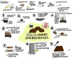 Sketchrezept für Maca Schoko Riegel - von umsturzvegan.de