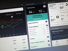 Dashboard Widgets   Mobile   Pinterest