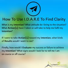 IDARE is a straightforward method you may use to help you gain clarity in your career life and personal life