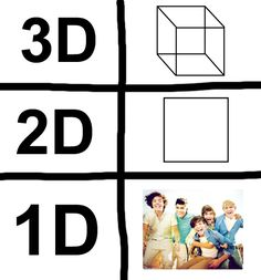 "I remember before everyone was like,""well if 2d is length and width, then 1D is just length!"" Before these great days of fangirling, we still talked about them. :) so lines go on forever, so 1D has gone a long way. ;) MATH JOKES!"