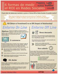 6 formas de medir el ROI de las Redes Sociales #infografia #infographic #socialmedia