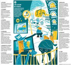 Condomínio:bom senso é essencial para convivência harmoniosa - Economia & Negócios | Portal A TARDE