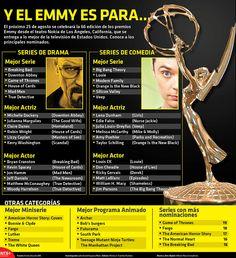 El próximo 25 de agosto se celebrará la 66 edición de los premios #Emmy desde el teatro Nokia de Los Ángeles, California, que se entrega a lo mejor de la televisión de Estados Unidos.