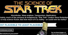 The Science Of Star Trek [Infographic]