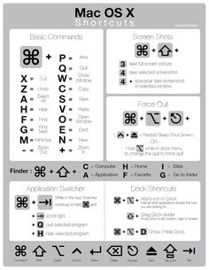 GNotes: Mac OS X keyboard shortcuts - Part 1                                                                                                                                                      More