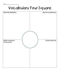 Frayer Model Primary  Classroom Management    Models