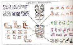La Polynésie Française est un ensemble d'archipels d'îles situé au milieu de l'océan Pacifique Sud, réputé pour être à l'origine d'une des formes de tatouage traditionnel les plus importantes et les mieux intégrées dans un modèle social. Tour d'horizon des différents styles de tatouages polynésiens (Marquisien, Tahitien) et de leur histoire #marquesantattoosymbols