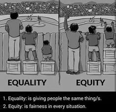 I think that equity is more important than equality.So we should apply equity in every situation rather than equality in every situation☺ Wisdom Quotes, True Quotes, Motivational Quotes, Inspirational Quotes, Sucess Quotes, Meaningful Pictures, Inspiring Pictures, Reality Quotes, Faith In Humanity
