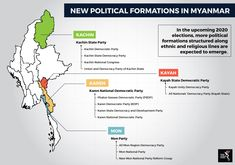 New Political Formations in Myanmar Democratic Party, Politics
