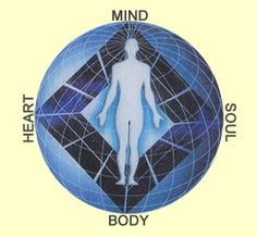 What exactly is holistic health? ホリスティックヘルスは、正確には何ですか?