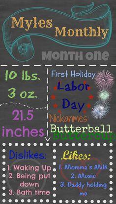 The Everyday Momma: Myles Monthly: 1