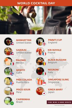 It's #WorldCocktailDay, and we're highlighting our favorite cocktails from around the globe. Where did your favorite originate?