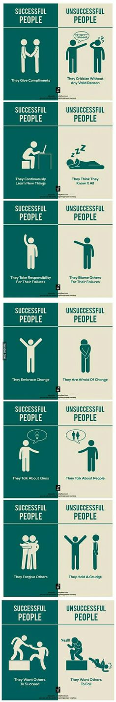 Successful people                                                                                                                                                                                 Plus