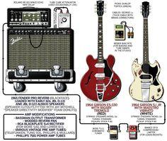 Rex Shelverton – Tamaryn – 2011 | Guitar.com