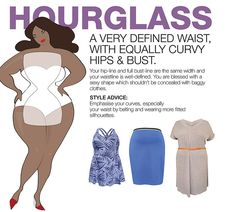 To emphasise your curves, especially your waist, without adding bulk. Hourglass Fashion, Curvy Hips, Baggy Clothes, You Are Blessed, Fashion Advice, Claire, Curves, Memes, Sexy