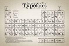 type type type