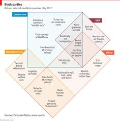 Daily chart: Mapping the manifestos | The Economist