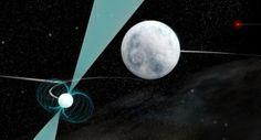 Astrónomos descobriram um sistema estelar único e bizarro, composto por 3 estrelas comprimidas, que pode pôr em causa teoria da relatividade de Einstein