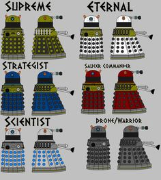 Meaning of Dalek colours - am I the only one who sees the Ravenclaw house colors in the Scientist dalek?