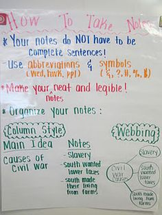 How to Take Notes Anchor Chart  This blog is so amazing!!!