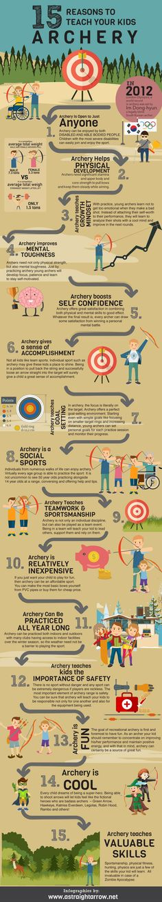 15-reasons-to-teach-your-kids-archery