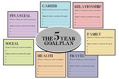 Write Your 5 Year Plan
